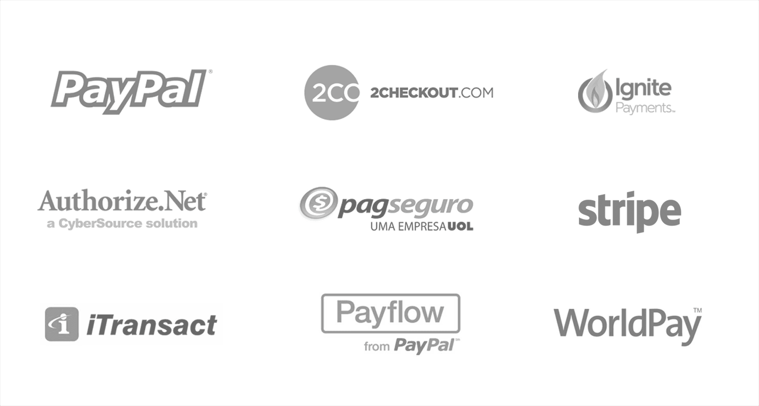 eDirectory Payment Getways