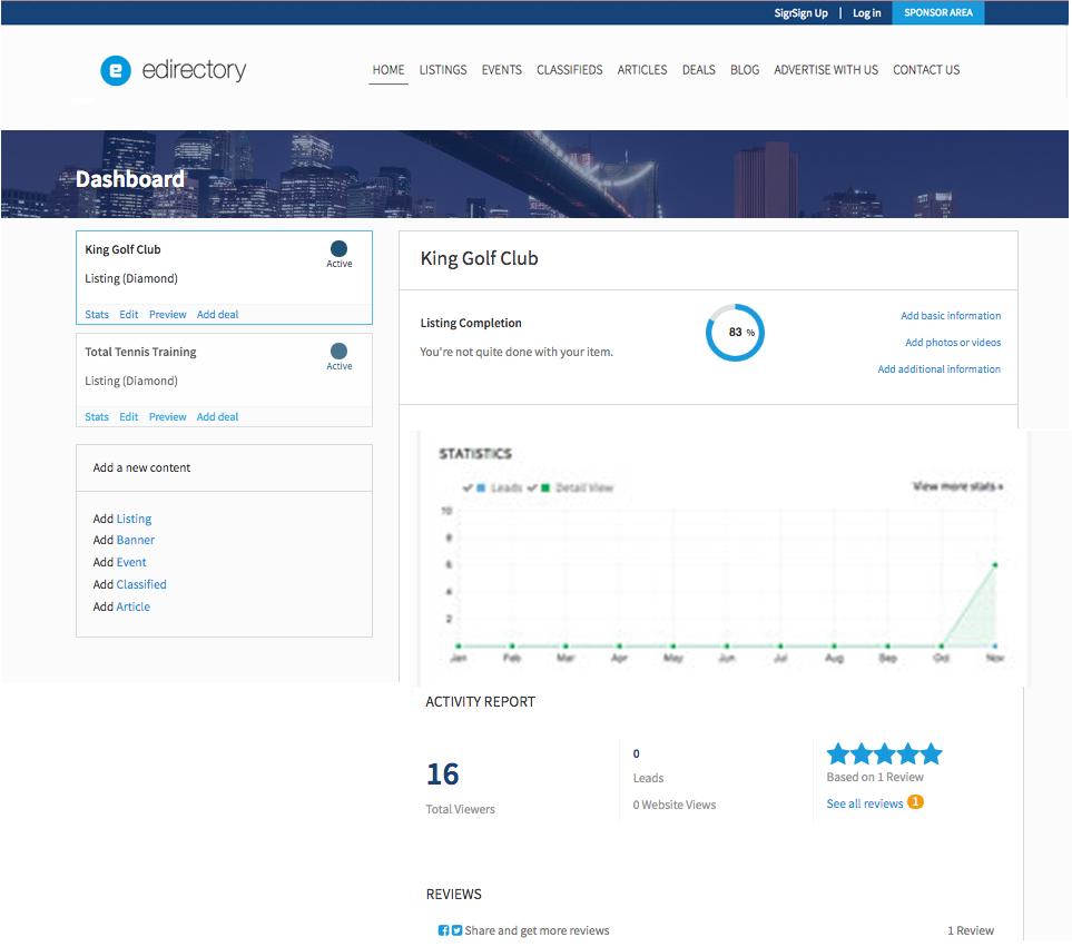 eDirectory Enhanced Lead Reporting & Distribution